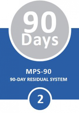 90 Day Protect